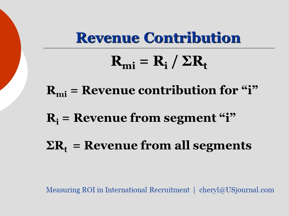 Revenue Contribution R mi = R i / ΣR t R mi = Revenue contribution for i R i = Revenue from segment i ΣR t = Revenue from all segments Measuring ROI in International Recruitment |