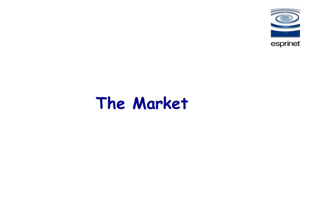 16 The Market