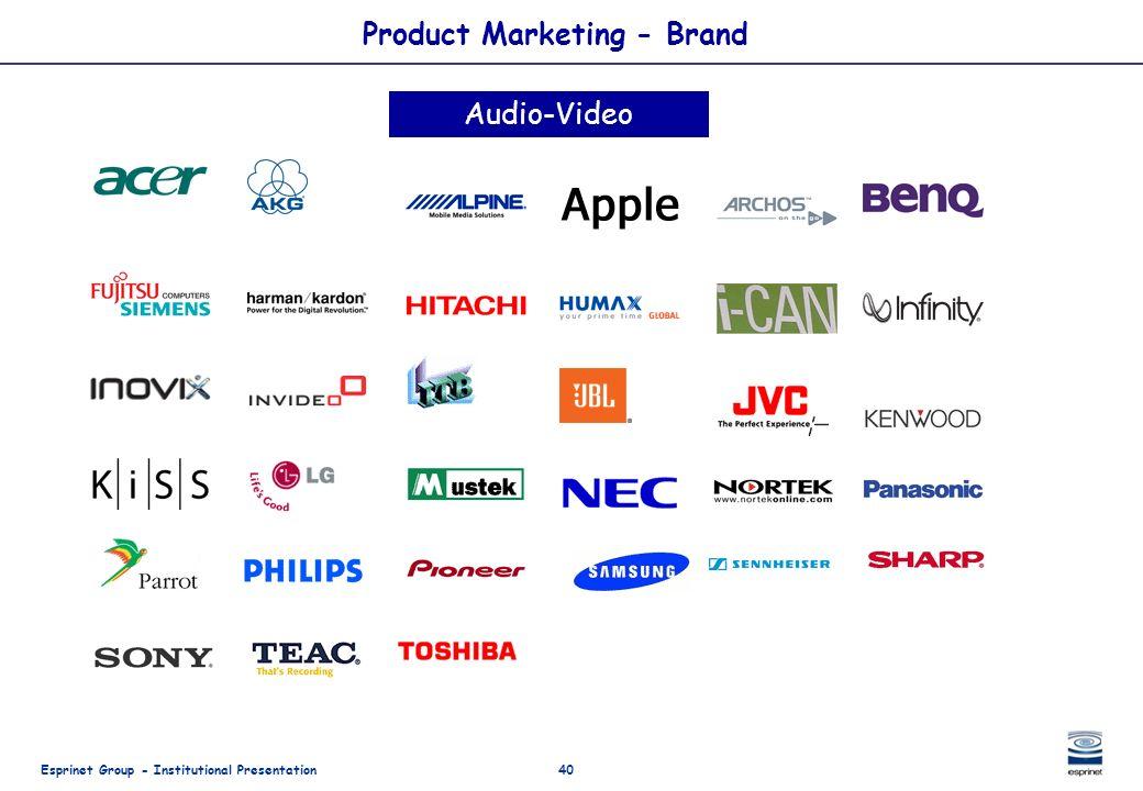 Esprinet Group - Institutional Presentation40 Product Marketing - Brand Audio-Video