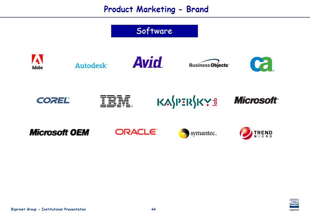 Esprinet Group - Institutional Presentation44 Product Marketing - Brand Software