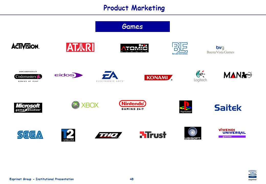 Esprinet Group - Institutional Presentation48 Product Marketing Games