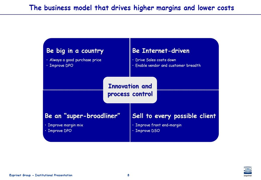 Esprinet Group - Institutional Presentation8 The business model that drives higher margins and lower costs