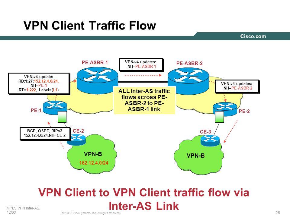 25 © 2003 Cisco Systems, Inc. All rights reserved. MPLS VPN Inter-AS, 12/03 VPN Client Traffic Flow PE-1 PE-2 VPN-B CE-2 CE-3 VPN-B PE-ASBR-1 PE-ASBR-