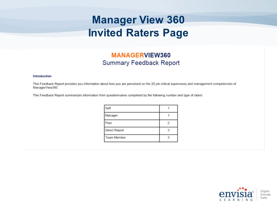 Manager View 360 Invited Raters Page