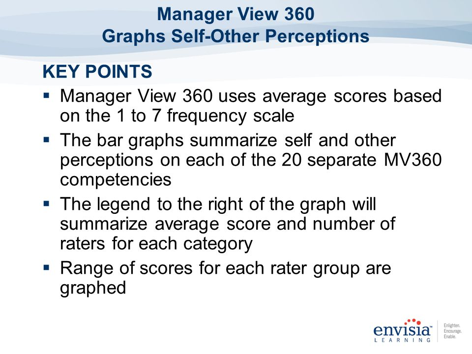KEY POINTS Manager View 360 uses average scores based on the 1 to 7 frequency scale The bar graphs summarize self and other perceptions on each of the