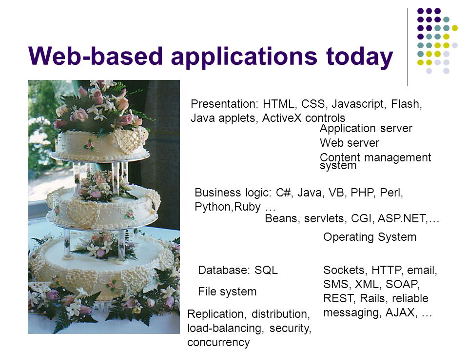Web-based applications today Presentation: HTML, CSS, Javascript, Flash, Java applets, ActiveX controls Business logic: C#, Java, VB, PHP, Perl, Python,Ruby … Database: SQL File system Application server Web server Content management system Operating System Sockets, HTTP, email, SMS, XML, SOAP, REST, Rails, reliable messaging, AJAX, … Replication, distribution, load-balancing, security, concurrency Beans, servlets, CGI, ASP.NET,…