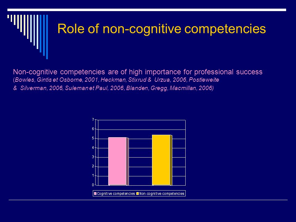 Role of non-cognitive competencies Non-cognitive competencies are of high importance for professional success (Bowles, Gintis et Osborne, 2001, Heckma