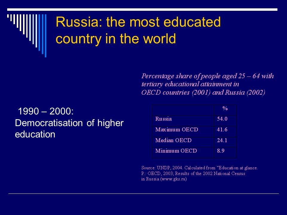 Russia: the most educated country in the world 1990 – 2000: Democratisation of higher education