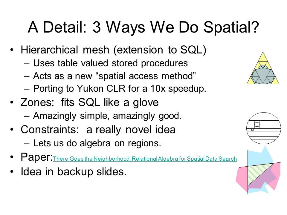 A Detail: 3 Ways We Do Spatial? Hierarchical mesh (extension to SQL) –Uses table valued stored procedures –Acts as a new spatial access method –Portin