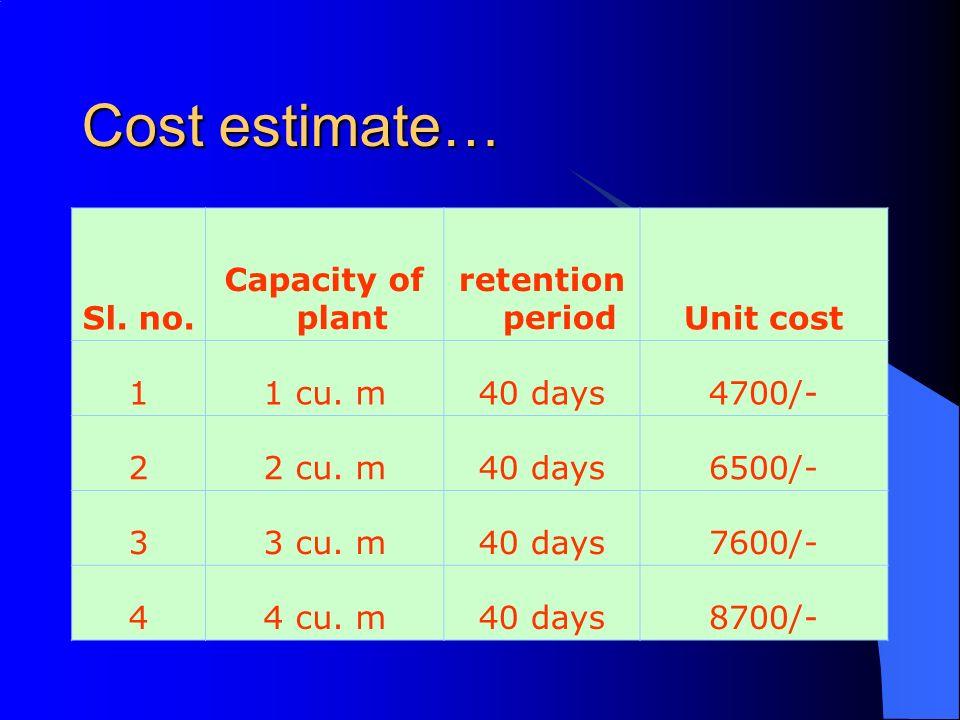 Cost estimate… Sl. no. Capacity of plant retention periodUnit cost 11 cu. m40 days4700/- 22 cu. m40 days6500/- 33 cu. m40 days7600/- 44 cu. m40 days87