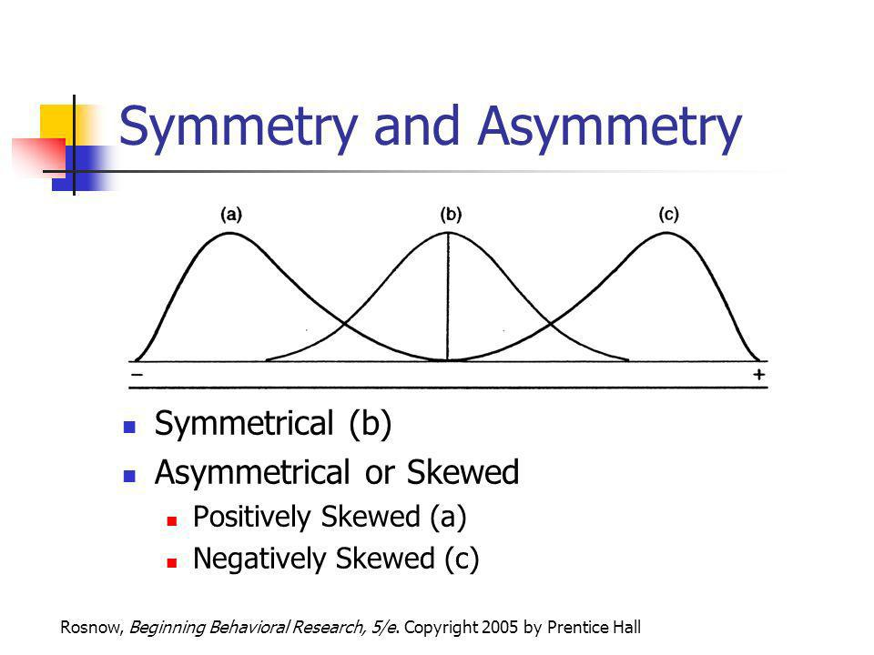 Rosnow, Beginning Behavioral Research, 5/e. Copyright 2005 by Prentice Hall Symmetry and Asymmetry Symmetrical (b) Asymmetrical or Skewed Positively S