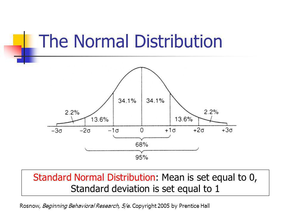 Rosnow, Beginning Behavioral Research, 5/e. Copyright 2005 by Prentice Hall The Normal Distribution Standard Normal Distribution: Mean is set equal to