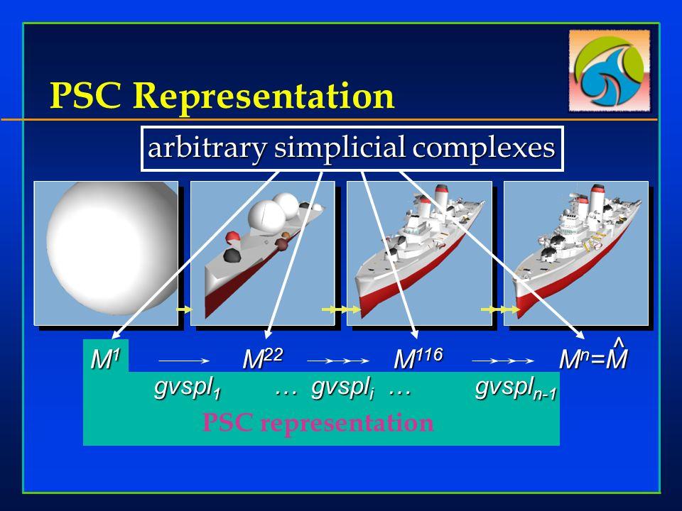 PSC representation PSC Representation M1M1M1M1 M 22 gvspl 1 M 116 … gvspl i … gvspl n-1 M n =M ^ arbitrary simplicial complexes