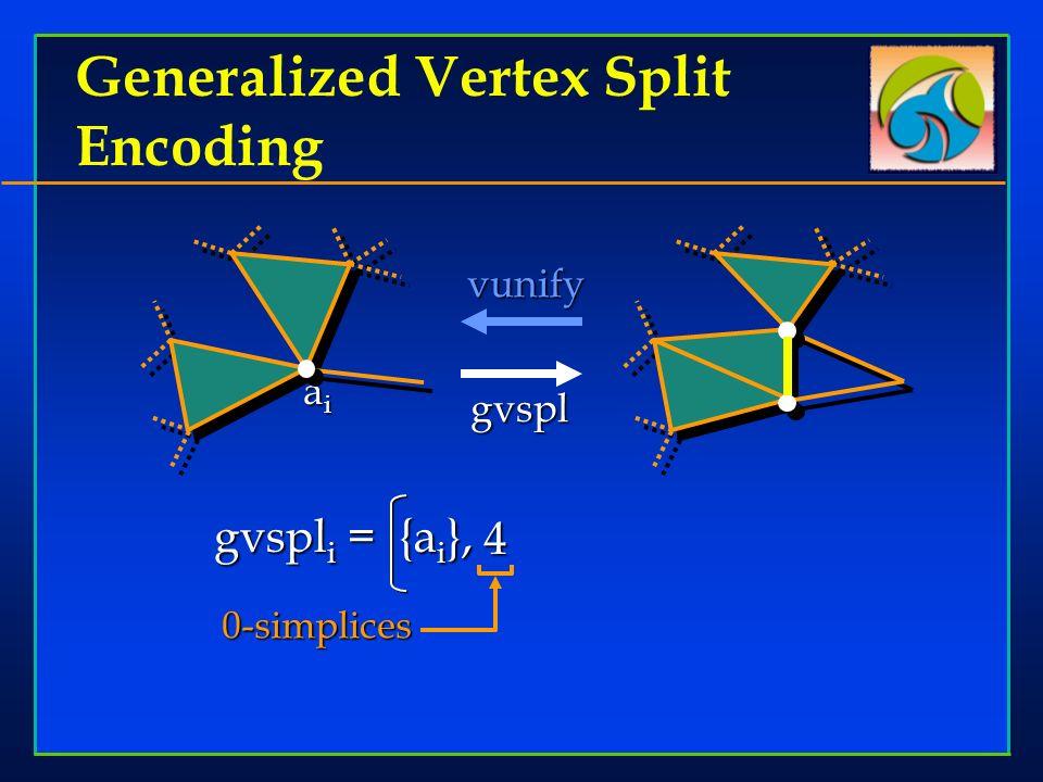 gvspl i = {a i }, Generalized Vertex Split Encoding vunify aiaiaiai gvspl 0-simplices 4