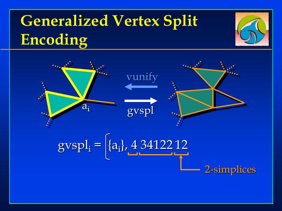 gvspl i = {a i }, 4 34122 12 Generalized Vertex Split Encoding vunify aiaiaiai 2-simplices gvspl
