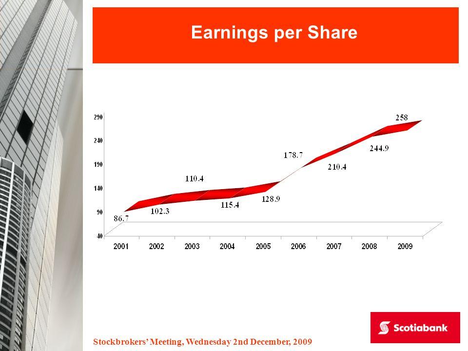 Stockbrokers Meeting, Wednesday 2nd December, 2009 Earnings per Share