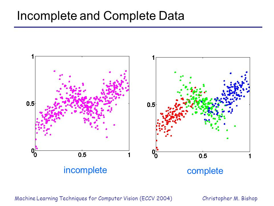 Machine Learning Techniques for Computer Vision (ECCV 2004)Christopher M. Bishop Incomplete and Complete Data complete incomplete