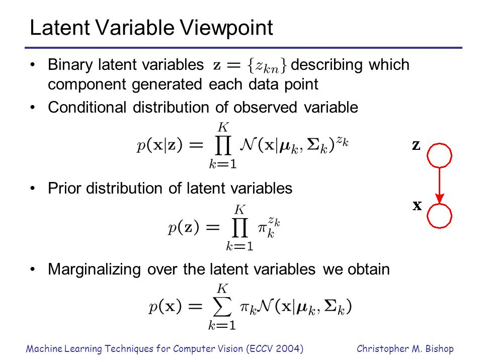 Machine Learning Techniques for Computer Vision (ECCV 2004)Christopher M. Bishop Latent Variable Viewpoint Binary latent variables describing which co