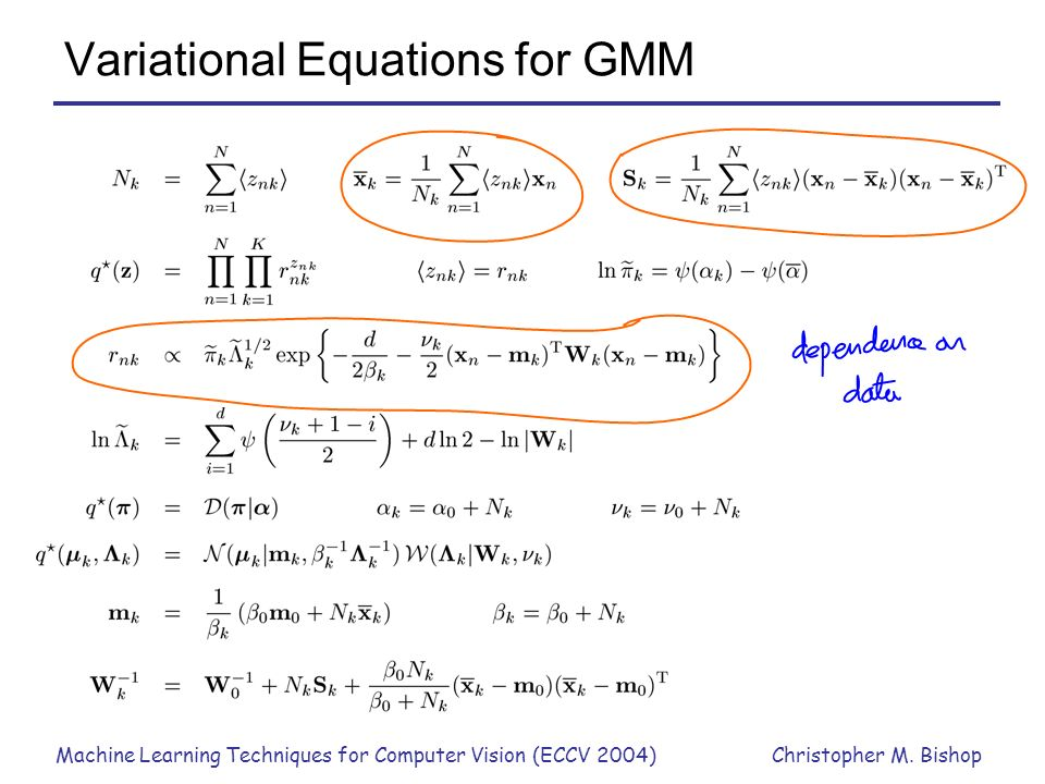 Machine Learning Techniques for Computer Vision (ECCV 2004)Christopher M. Bishop Variational Equations for GMM