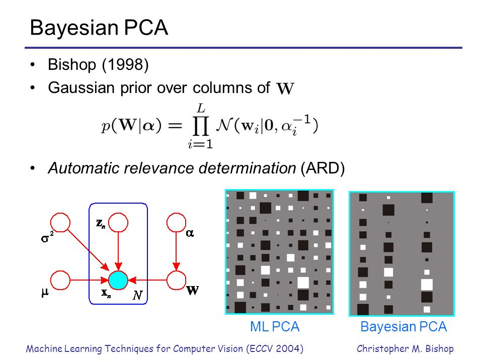 Machine Learning Techniques for Computer Vision (ECCV 2004)Christopher M. Bishop Bayesian PCA Bishop (1998) Gaussian prior over columns of Automatic r