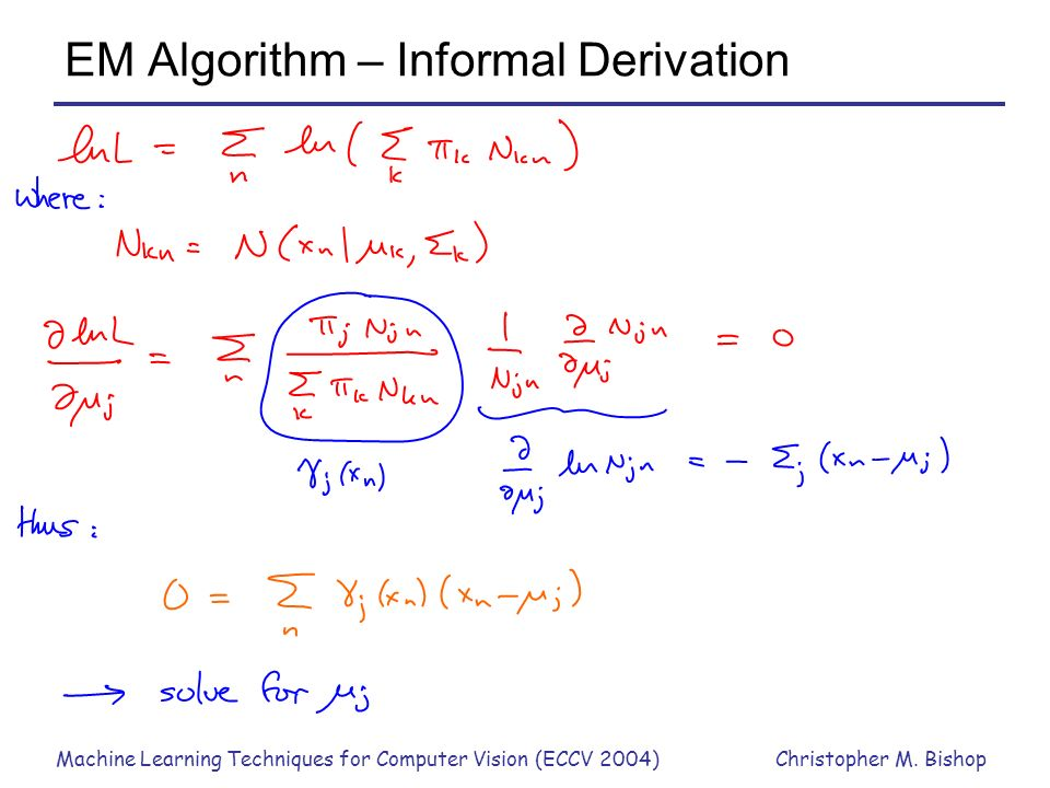 Machine Learning Techniques for Computer Vision (ECCV 2004)Christopher M. Bishop EM Algorithm – Informal Derivation