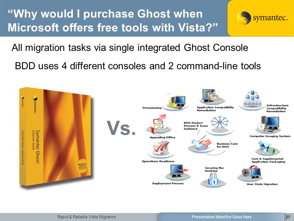 Rapid & Reliable Vista MigrationPresentation Identifier Goes Here20 Why would I purchase Ghost when Microsoft offers free tools with Vista.