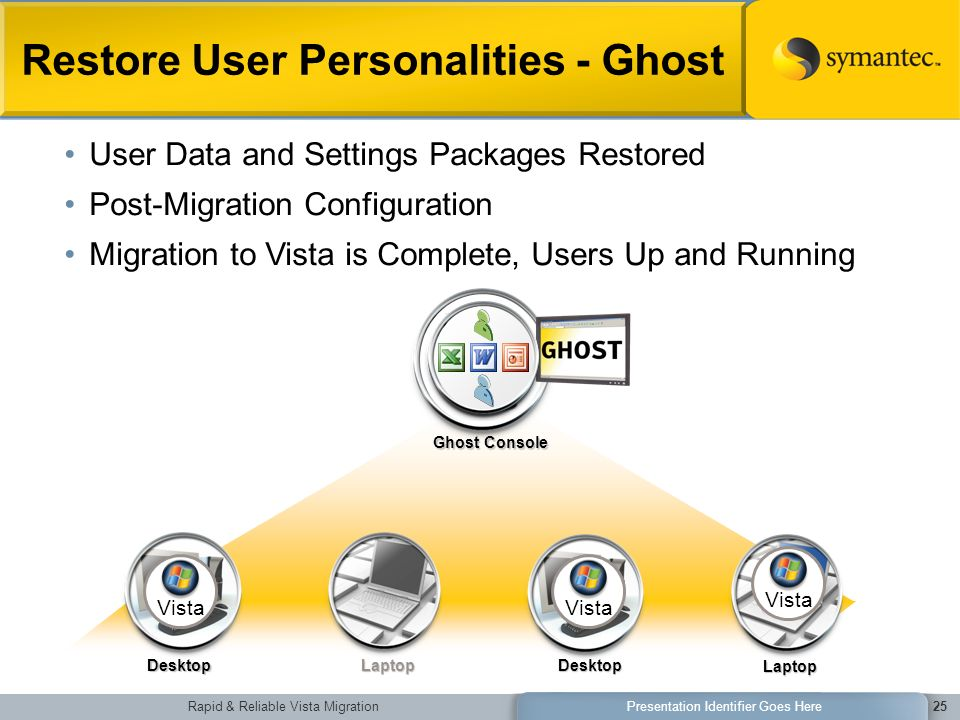 Rapid & Reliable Vista MigrationPresentation Identifier Goes Here25 Desktop Desktop Laptop Ghost Console 2.