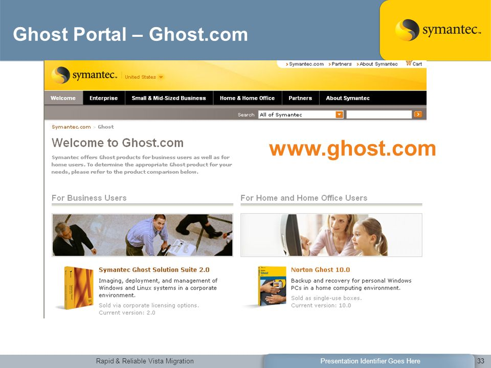 Rapid & Reliable Vista MigrationPresentation Identifier Goes Here33 Ghost Portal – Ghost.com