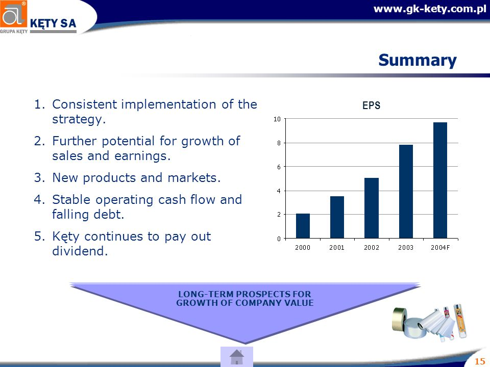 15 Summary LONG-TERM PROSPECTS FOR GROWTH OF COMPANY VALUE 1.Consistent implementation of the strategy.