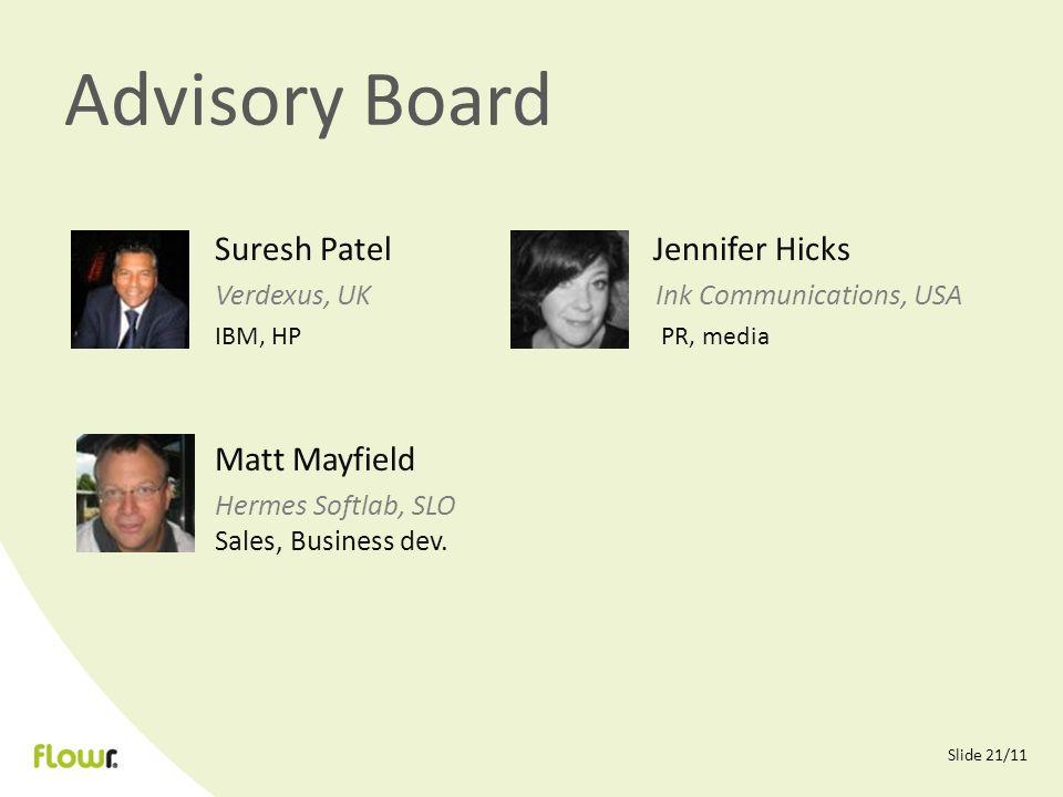 Slide 21/11 Advisory Board Suresh Patel Jennifer Hicks Verdexus, UK Ink Communications, USA IBM, HP PR, media Matt Mayfield Hermes Softlab, SLO Sales,