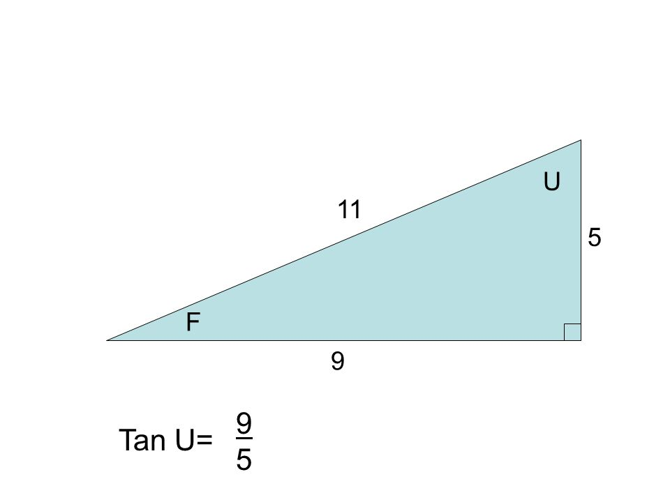 5 9 11 U F Tan U= 9595