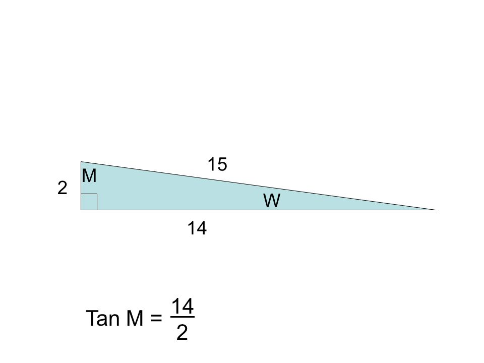2 14 15 W M Tan M = 14 2