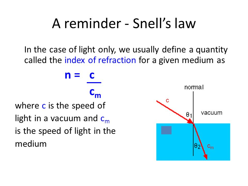 A reminder - Snells law In the case of light only, we usually define a quantity called the index of refraction for a given medium as n = c c m where c