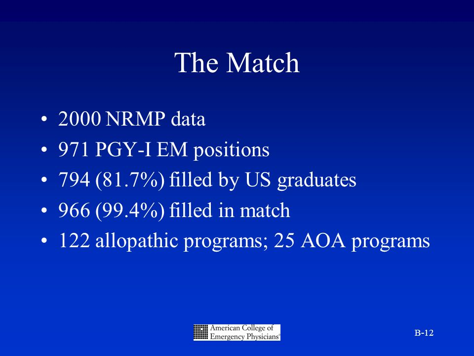 B-12 The Match 2000 NRMP data 971 PGY-I EM positions 794 (81.7%) filled by US graduates 966 (99.4%) filled in match 122 allopathic programs; 25 AOA programs