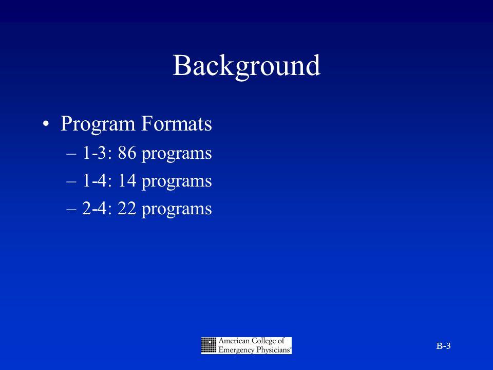 B-3 Background Program Formats –1-3: 86 programs –1-4: 14 programs –2-4: 22 programs