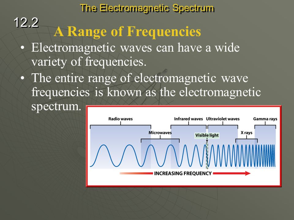 Nothing travels faster than the speed of light. In matter, the speed of electromagnetic waves depends on the material they travel through. Wave Speed