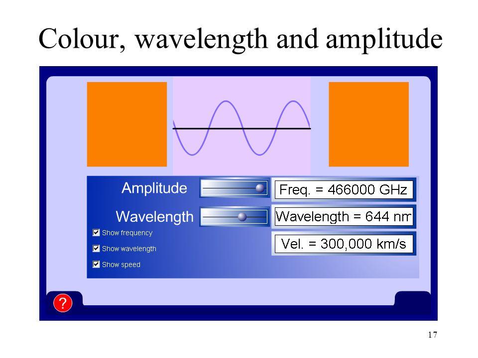 17 Colour, wavelength and amplitude