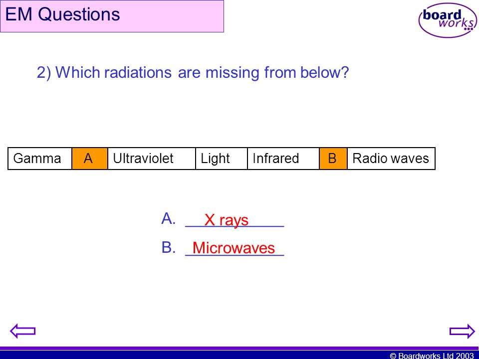 © Boardworks Ltd 2003 EM Questions 2) Which radiations are missing from below? Gamma AUltravioletLightInfrared BRadio waves A.___________ B.__________