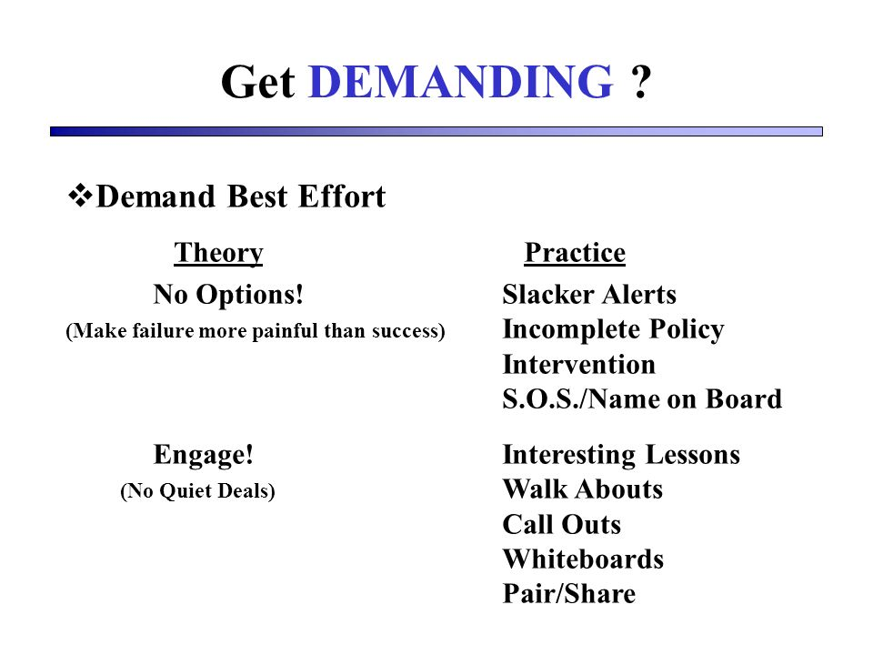 Get DEMANDING . Demand Best Effort Theory Practice No Options.