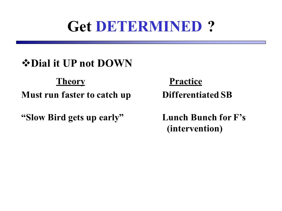 Get DETERMINED ? Dial it UP not DOWN Theory Practice Must run faster to catch up Differentiated SB Slow Bird gets up early Lunch Bunch for Fs (interve
