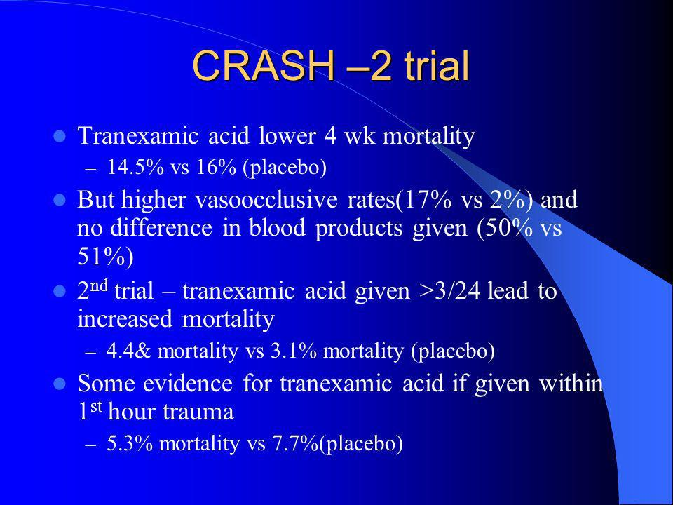 CRASH –2 trial Tranexamic acid lower 4 wk mortality – 14.5% vs 16% (placebo) But higher vasoocclusive rates(17% vs 2%) and no difference in blood prod
