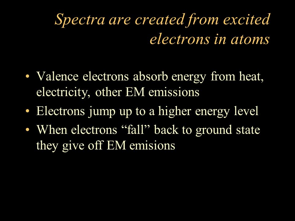 Spectra are created from excited electrons in atoms Valence electrons absorb energy from heat, electricity, other EM emissions Electrons jump up to a higher energy level When electrons fall back to ground state they give off EM emisions