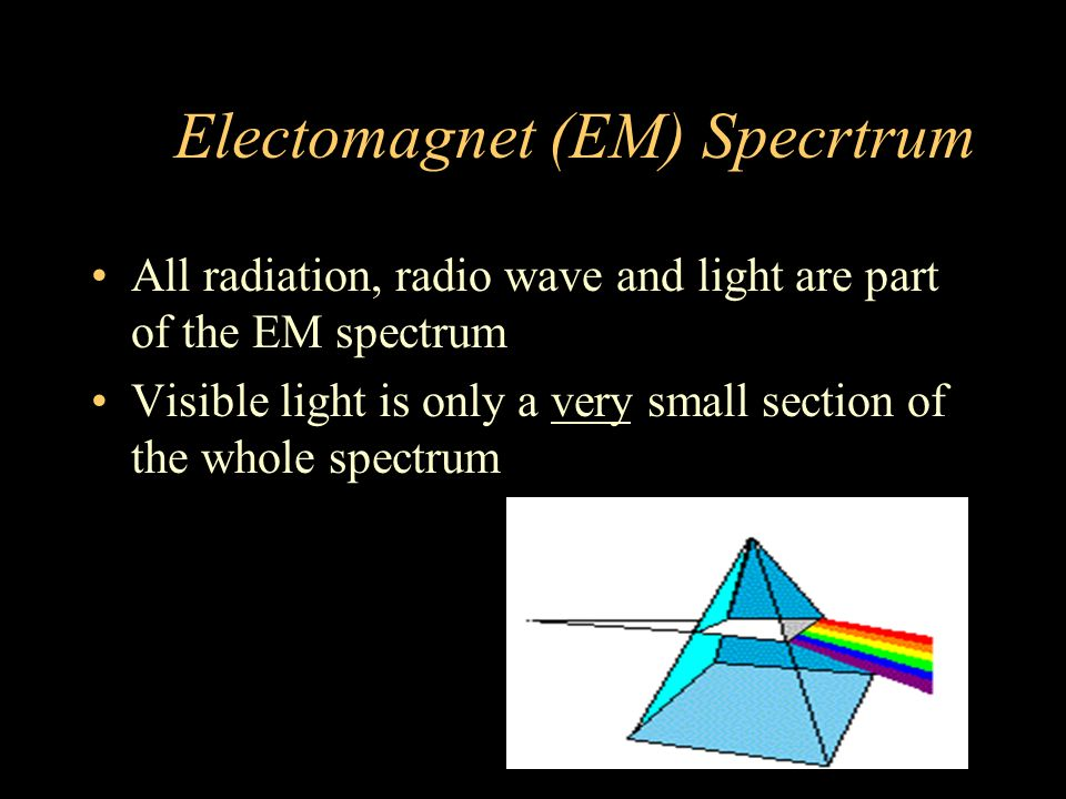 Electomagnet (EM) Specrtrum All radiation, radio wave and light are part of the EM spectrum Visible light is only a very small section of the whole spectrum
