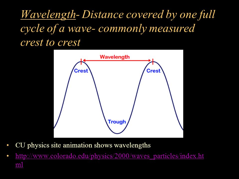 Wavelength- Distance covered by one full cycle of a wave- commonly measured crest to crest CU physics site animation shows wavelengths   mlhttp://  ml