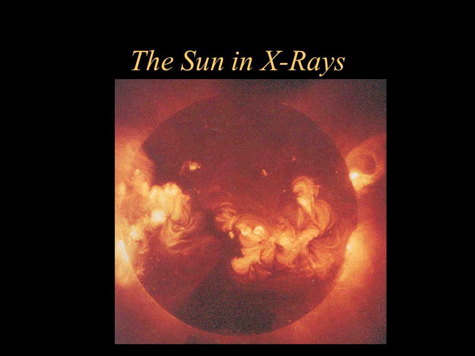 The Sun in X-Rays