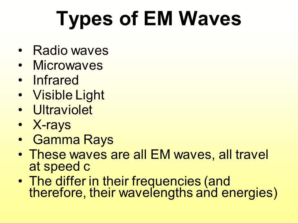 Types of EM Waves Radio waves Microwaves Infrared Visible Light Ultraviolet X-rays Gamma Rays These waves are all EM waves, all travel at speed c The differ in their frequencies (and therefore, their wavelengths and energies)