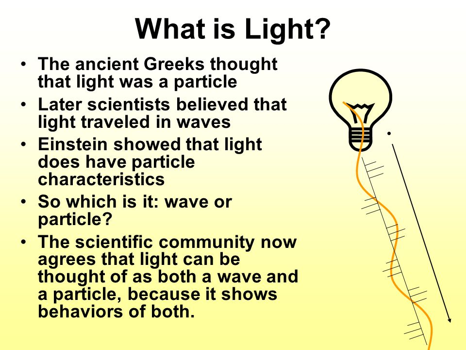 What is Light? The ancient Greeks thought that light was a particle Later scientists believed that light traveled in waves Einstein showed that light