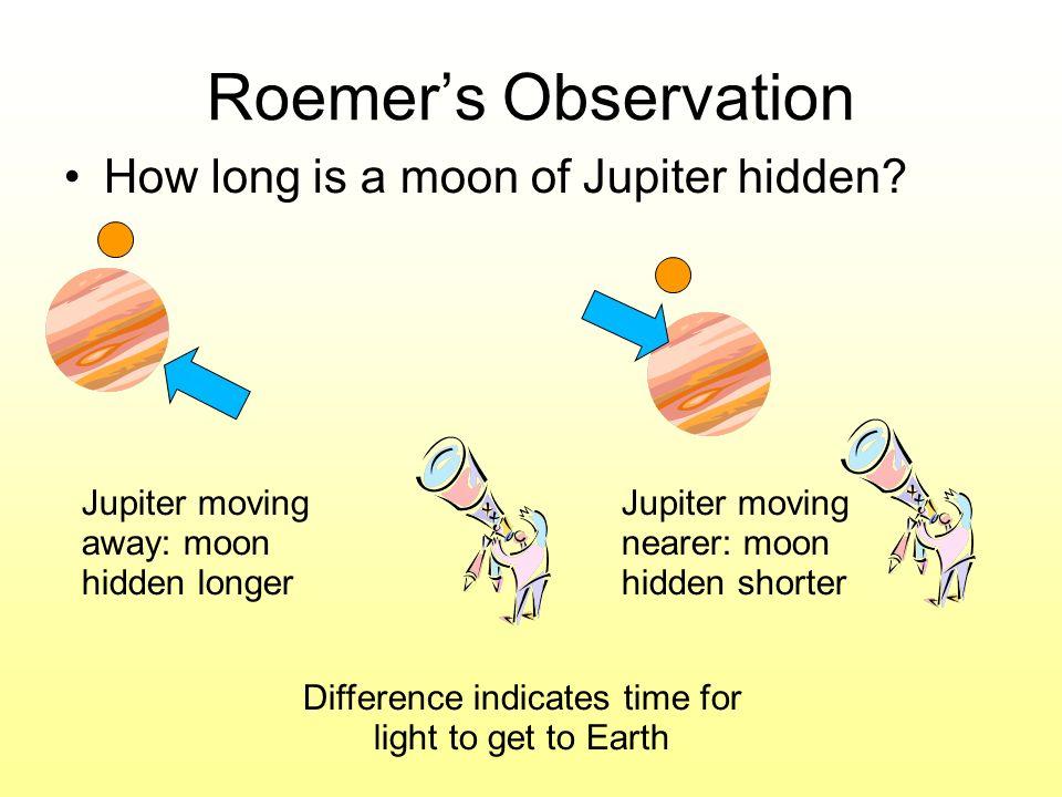 Roemers Observation How long is a moon of Jupiter hidden? Jupiter moving away: moon hidden longer Jupiter moving nearer: moon hidden shorter Differenc
