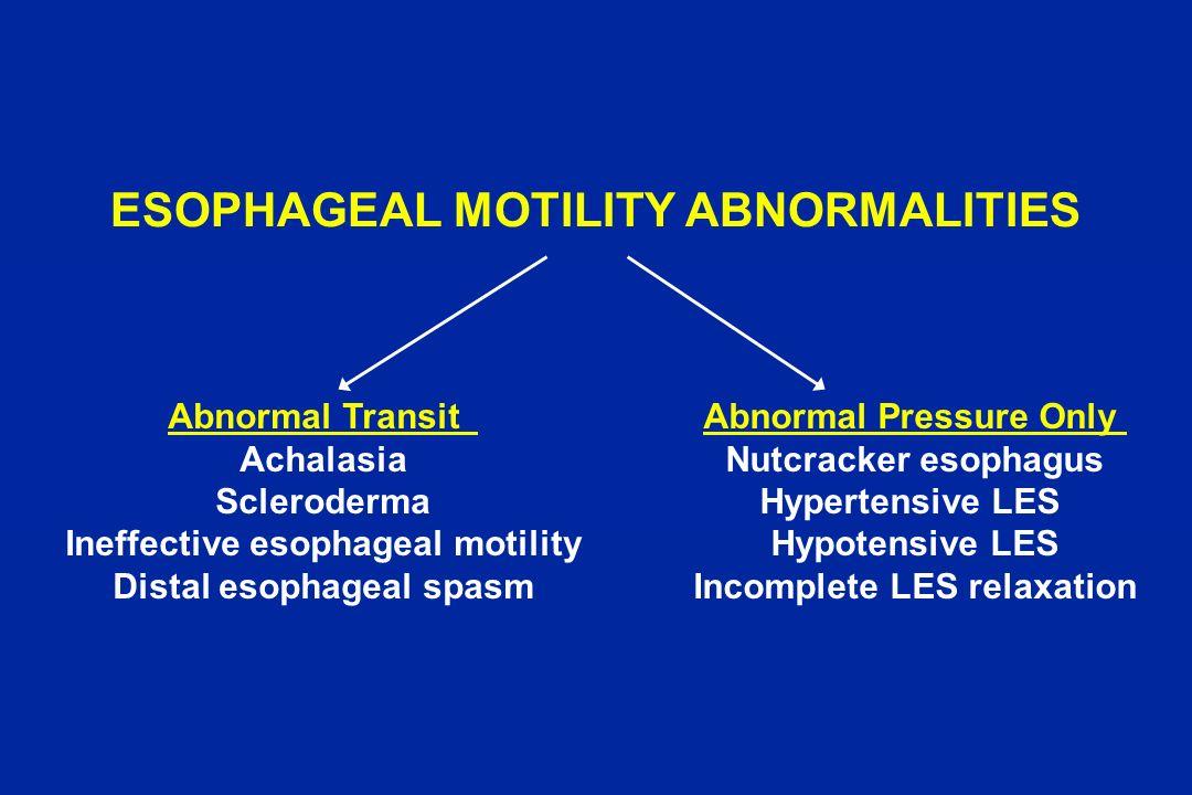 ESOPHAGEAL MOTILITY ABNORMALITIES Abnormal Transit Achalasia Scleroderma Ineffective esophageal motility Distal esophageal spasm Abnormal Pressure Onl