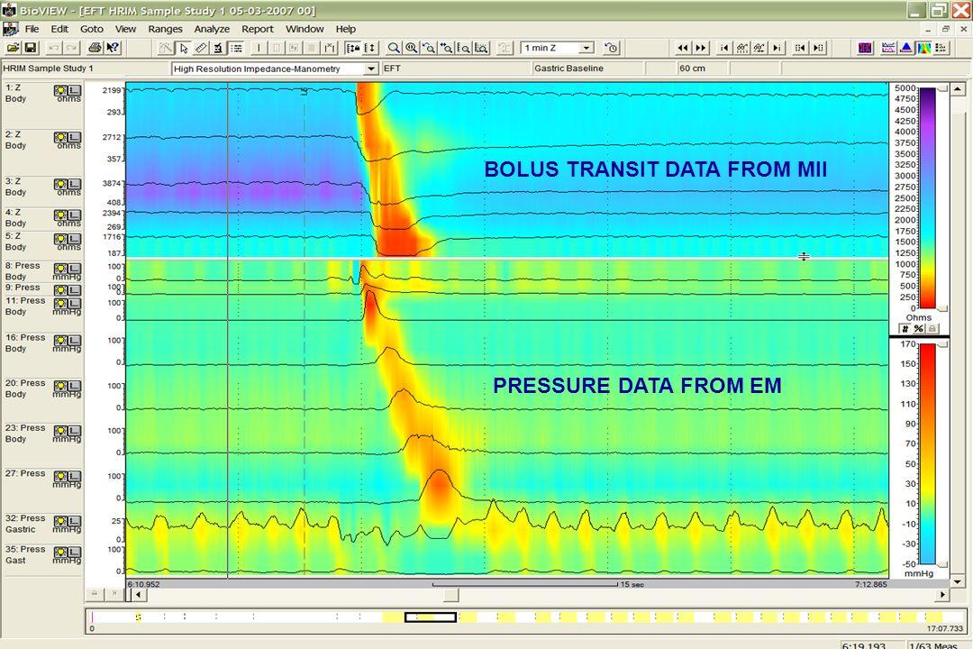 BOLUS TRANSIT DATA FROM MII PRESSURE DATA FROM EM